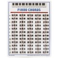 Walrus Productions Mini Laminated Chart, Piano