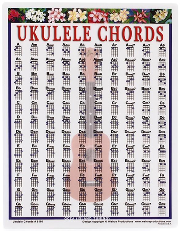 Walrus Productions Mini Laminated Chart, Ukulele image 1