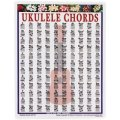 Walrus Productions Mini Laminated Chart, Ukulele