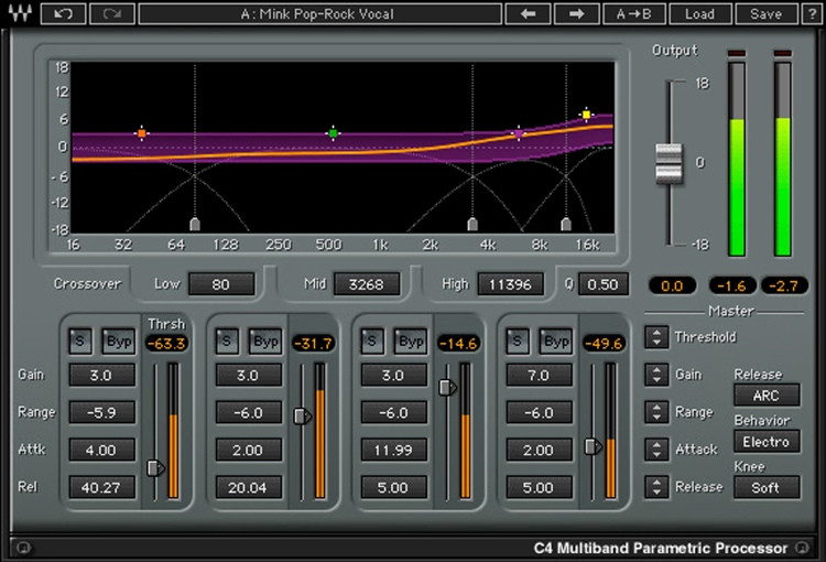 Waves C4 Multiband Compressor Plug-in image 1