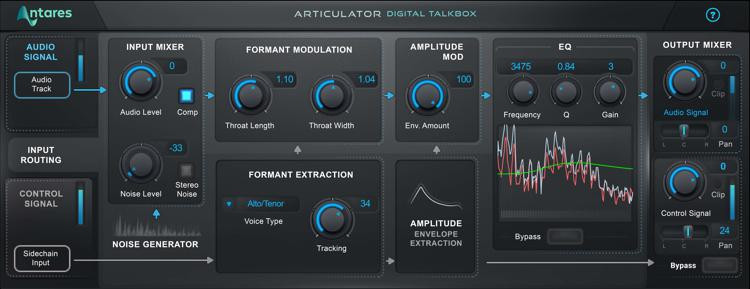 Antares ARTICULATOR Evo Digital Talk Box Plug-in image 1