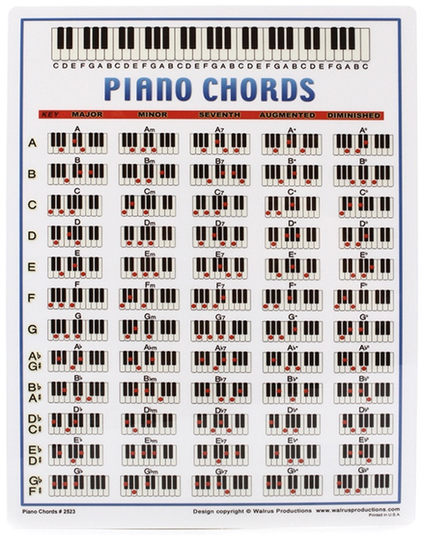 Walrus Productions Mini Laminated Chart, Piano image 1