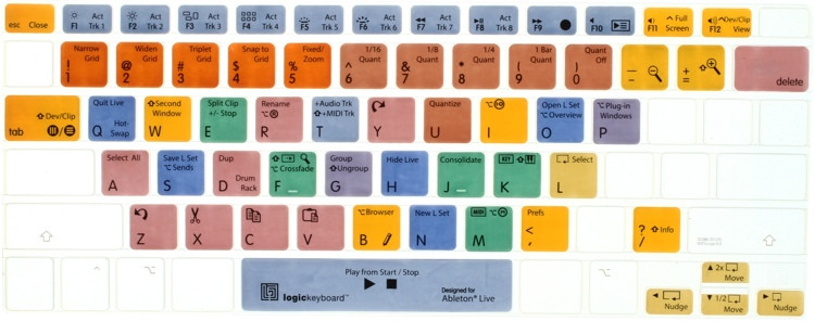 LogicKeyboard LogicSkin MacBook Pro Keyboard Cover for Ableton Live image 1