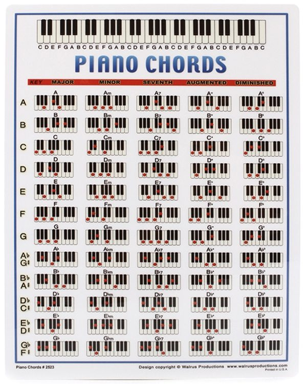 Walrus Productions Mini Laminated Chart Piano Sweetwater