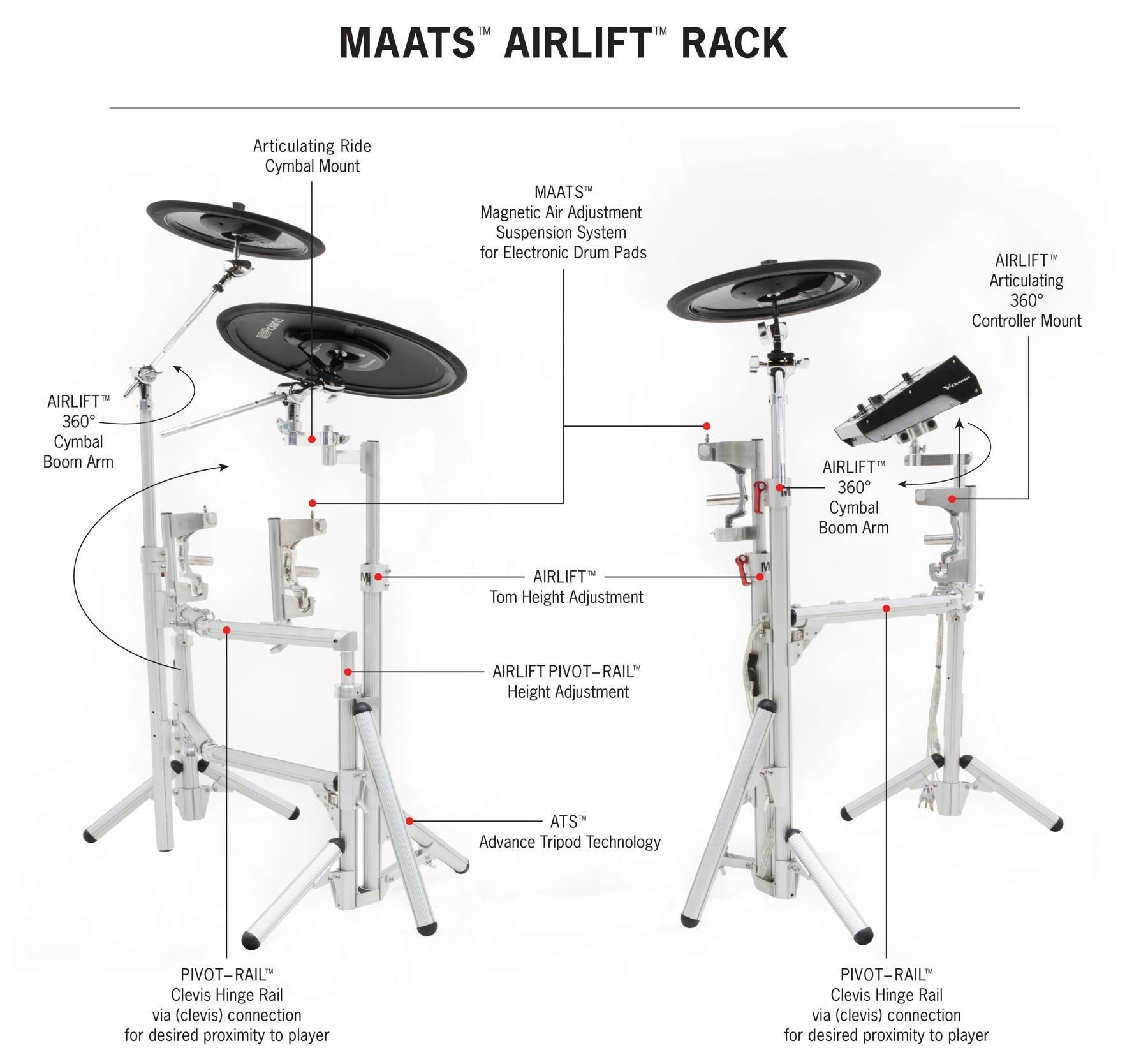 Roland Randy May Emaats E Drum Rack For Td30 Td50 Sweetwater Rs Guitarworks Wiring Diagrams Image 1