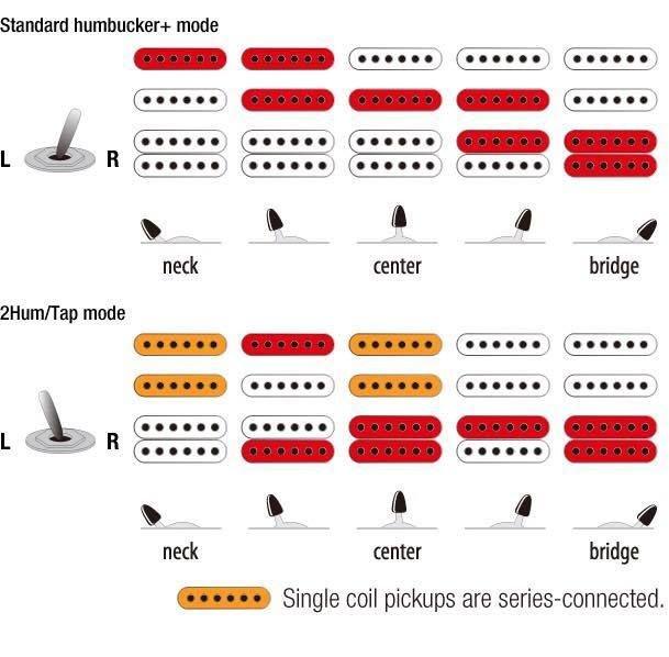 569193-Dyna-MIX9_switching_diagram Ibanez Prestige Guitar Wiring Diagram on