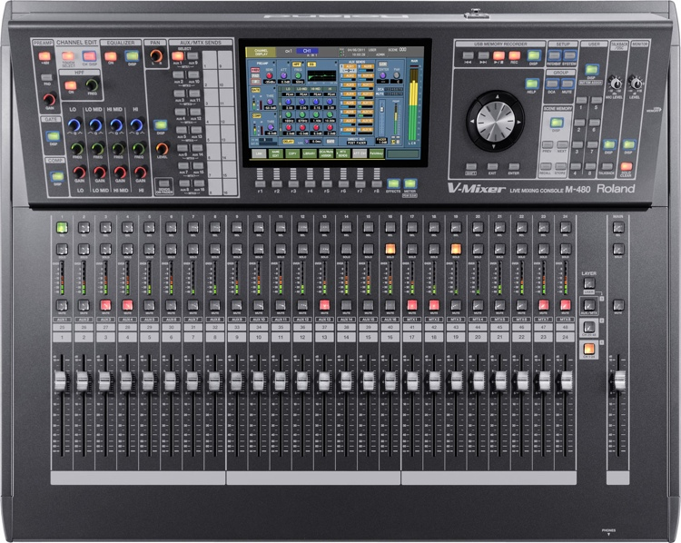 Yamaha Pro Mix Mixing Desk