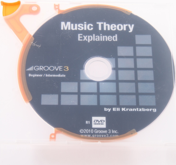 Groove3 Music Theory Explained image 1