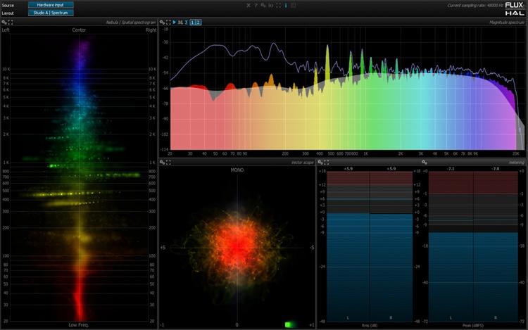 Flux:: Pure Analyzer Essential image 1