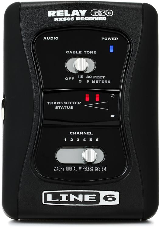 Line 6 RXS06 - Receiver image 1